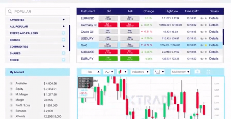 How trading signals helpful for your trading?